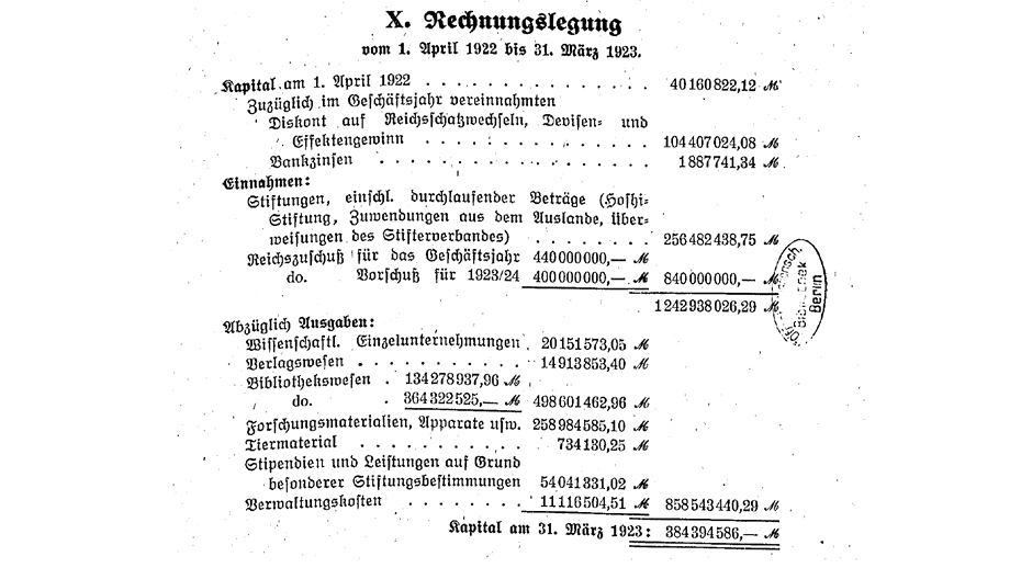 Excerpt from the balance sheet of the 1922/1923 financial year